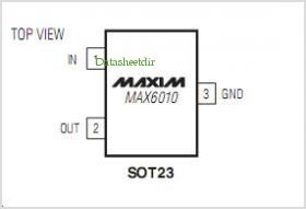 MAX6010 pinout,Pin out