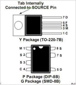 TOP234G pinout,Pin out