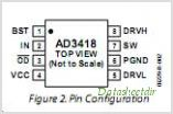 ADP3418 pinout,Pin out
