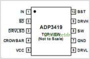 ADP3419 pinout,Pin out