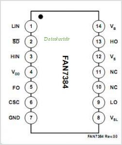 FAN7384 pinout,Pin out