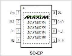MAX15018 pinout,Pin out