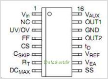 NCP1280 pinout,Pin out