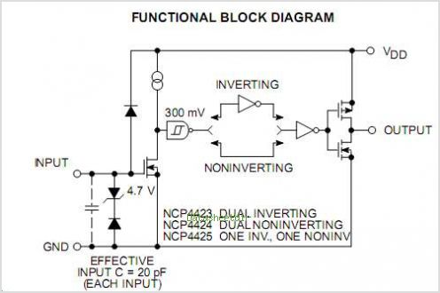 NCP4423 circuits