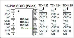 TC4423A pinout,Pin out