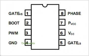 TDA21101 pinout,Pin out