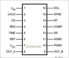 LM5026 pinout,Pin out