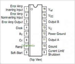MC34025P pinout,Pin out