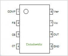 UC3842G pinout,Pin out