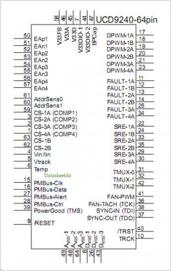 UCD9240 pinout,Pin out