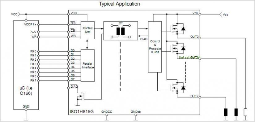 ISO1H815 circuits