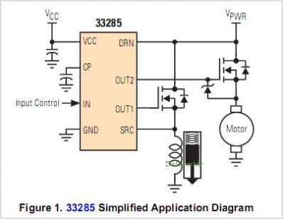 MC33285 circuits