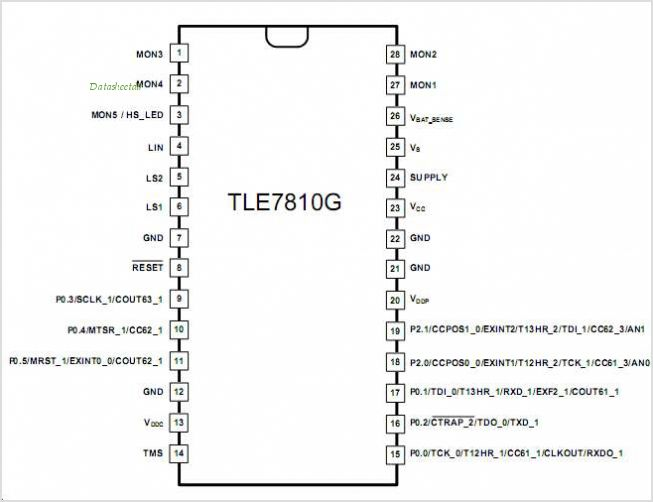 TLE7810G pinout,Pin out