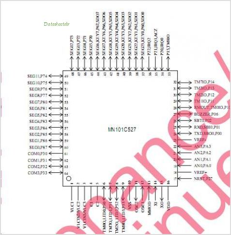 MN101C527 pinout,Pin out