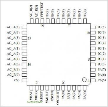 XE8801A pinout,Pin out