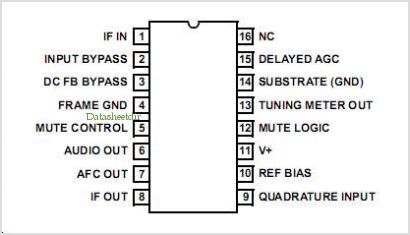 CA3089 pinout,Pin out