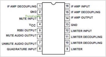 SA604A pinout,Pin out