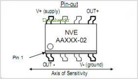 AA006-02 pinout,Pin out