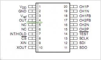 TPIC8101 pinout,Pin out