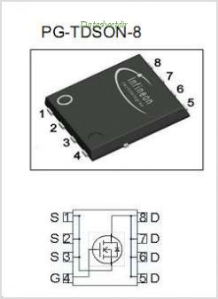 BSC032N03SG pinout,Pin out