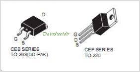 CEB75N06 pinout,Pin out
