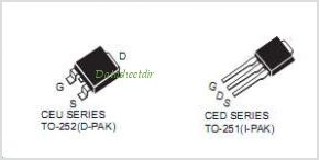 CED02N7 pinout,Pin out