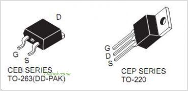 CEP51A3 pinout,Pin out