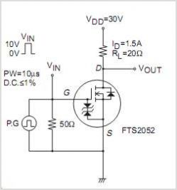 FTS2052 circuits