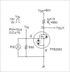 FTS2053 circuits