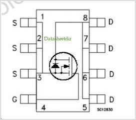 STS17NF3LL pinout,Pin out