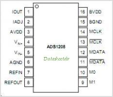 ADS1208 pinout,Pin out
