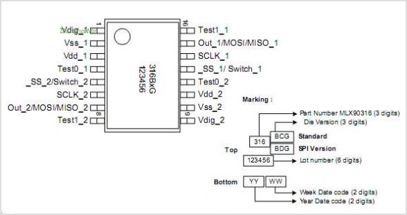 MLX90316 pinout,Pin out