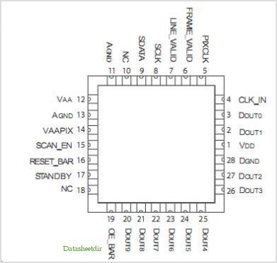 MT9V011 pinout,Pin out